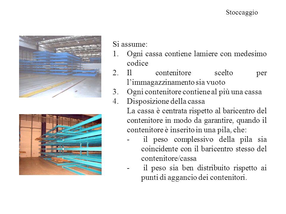 Stoccaggio Si assume: 1.Ogni cassa contiene lamiere con medesimo codice 2.Il contenitore scelto per limmagazzinamento sia vuoto 3.Ogni contenitore con
