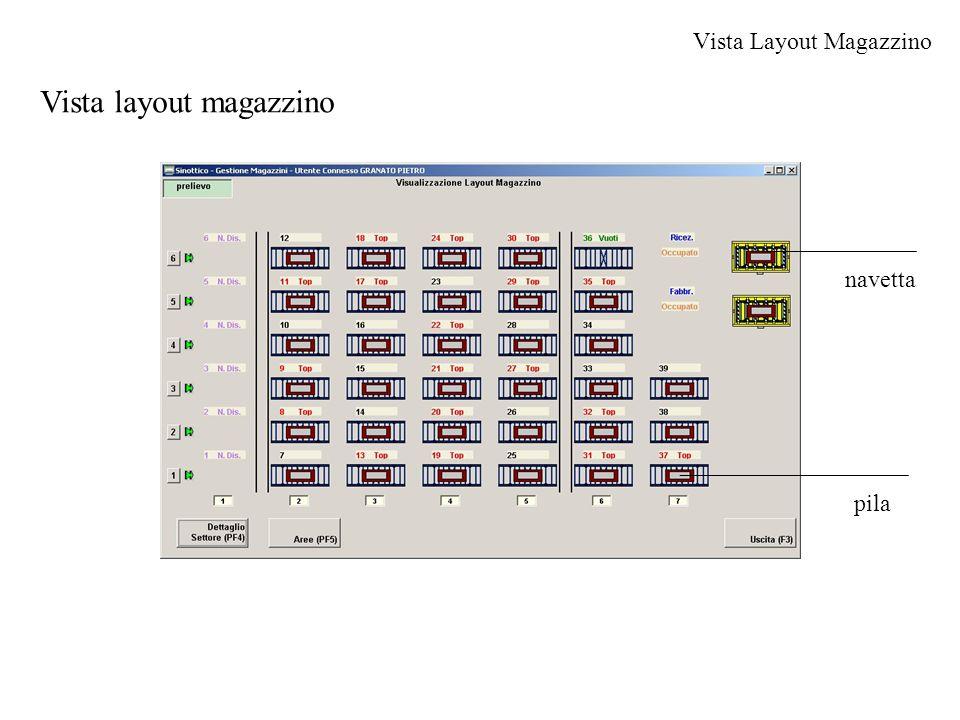 Vista Layout Magazzino Vista layout magazzino pila navetta