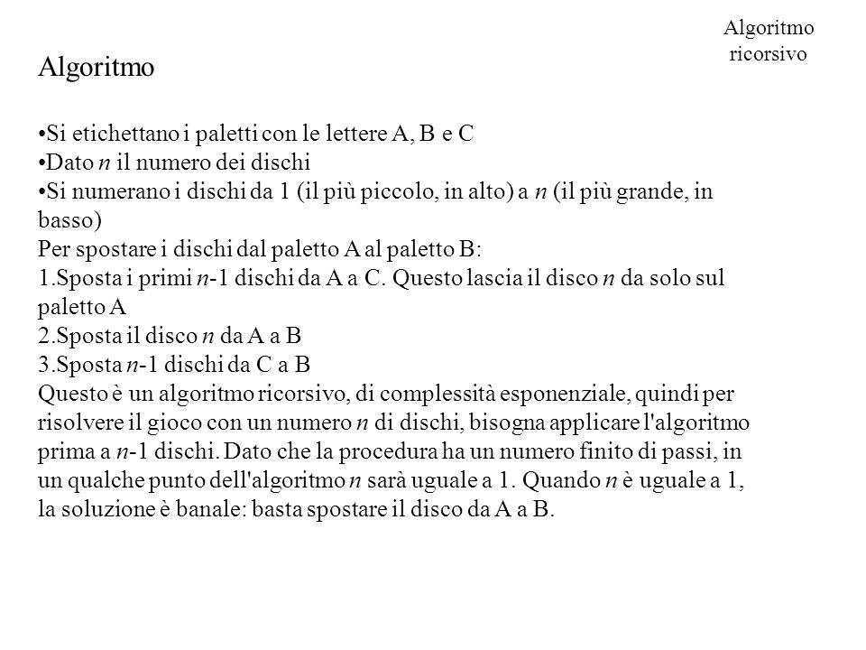 Algoritmo Si etichettano i paletti con le lettere A, B e C Dato n il numero dei dischi Si numerano i dischi da 1 (il più piccolo, in alto) a n (il più