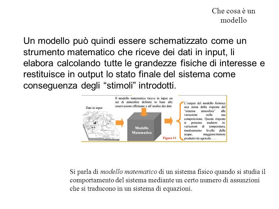 Che cosa è un modello Un modello può quindi essere schematizzato come un strumento matematico che riceve dei dati in input, li elabora calcolando tutt