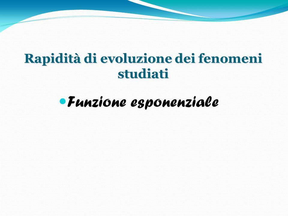 Rapidità di evoluzione dei fenomeni studiati Funzione esponenziale