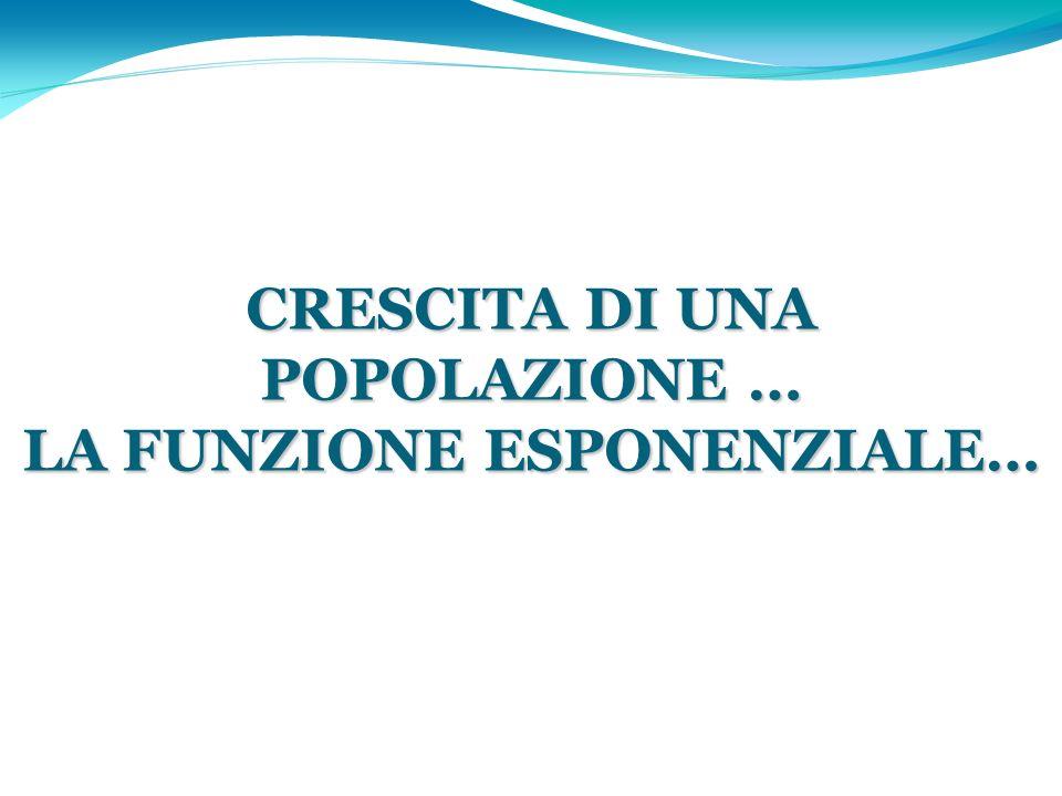 CRESCITA DI UNA POPOLAZIONE … LA FUNZIONE ESPONENZIALE…