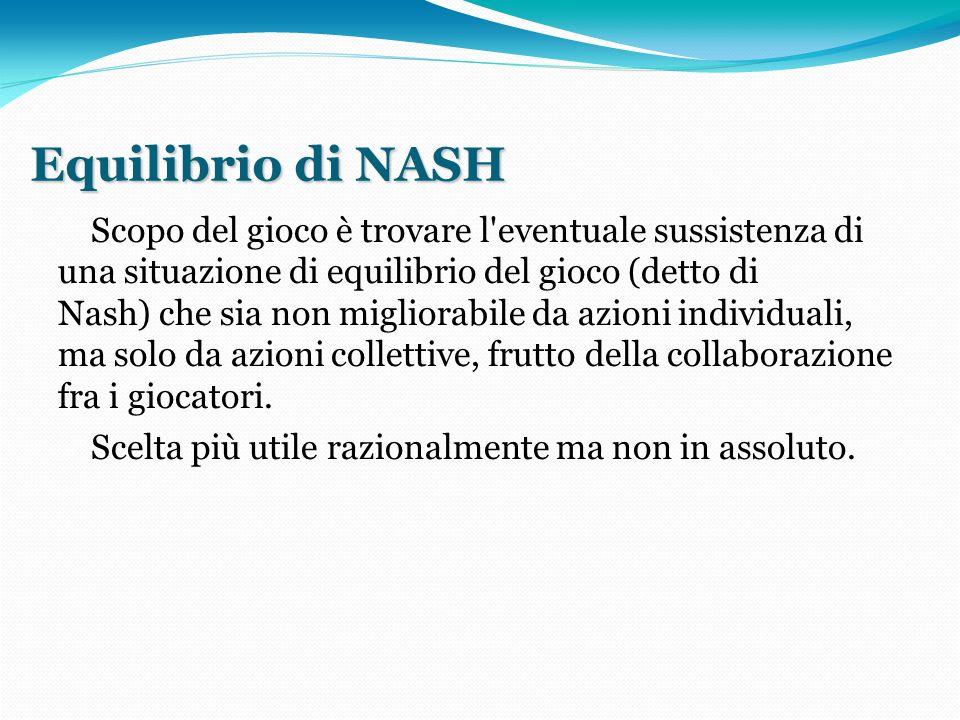 Equilibrio di NASH Scopo del gioco è trovare l eventuale sussistenza di una situazione di equilibrio del gioco (detto di Nash) che sia non migliorabile da azioni individuali, ma solo da azioni collettive, frutto della collaborazione fra i giocatori.