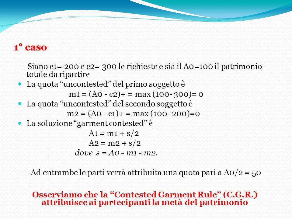 1° caso Siano c1= 200 e c2= 300 le richieste e sia il A0=100 il patrimonio totale da ripartire La quota uncontested del primo soggetto è m1 = (A0 - c2)+ = max (100- 300)= 0 La quota uncontested del secondo soggetto è m2 = (A0 - c1)+ = max (100- 200)=0 La soluzione garment contested è A1 = m1 + s/2 A2 = m2 + s/2 dove s = A0 - m1 - m2.