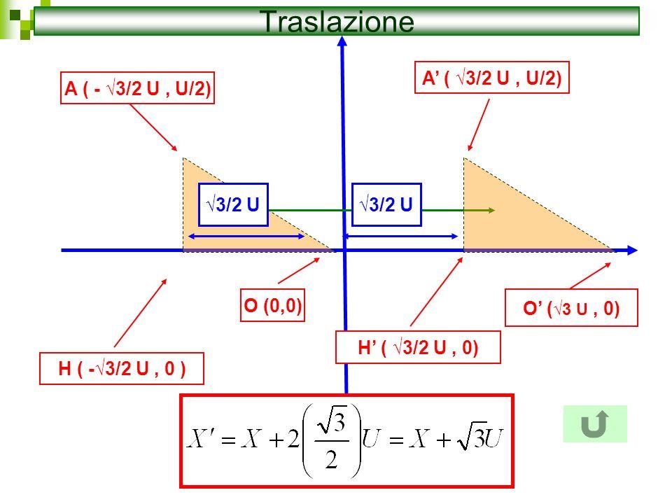 O (0,0) A ( - 3/2 U, U/2) H ( -3/2 U, 0 ) A ( 3/2 U, U/2) 3/2 U H ( 3/2 U, 0) O ( 3 U, 0) 3/2 U Traslazione