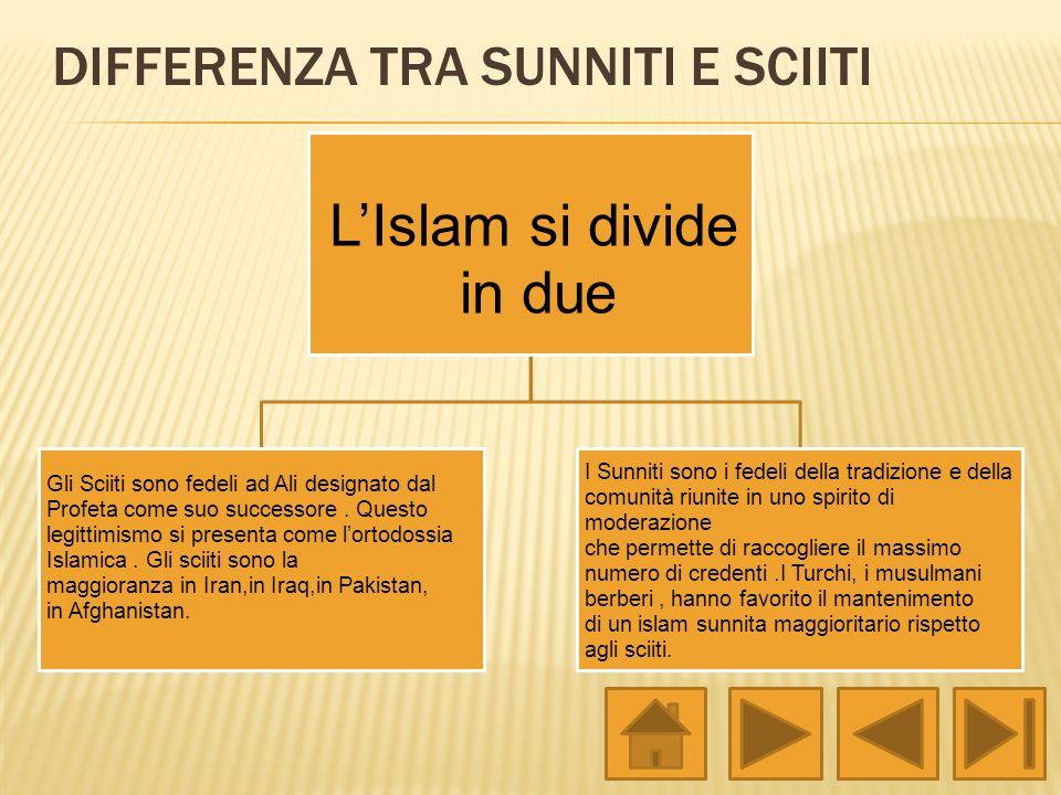 LIslam si divide in due Gli Sciiti sono fedeli ad Ali designato dal Profeta come suo successore. Questo legittimismo si presenta come lortodossia Isla