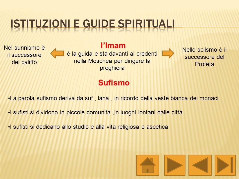 lImam è la guida e sta davanti ai credenti nella Moschea per dirigere la preghiera Nello sciismo è il successore del Profeta Nel sunnismo è il success