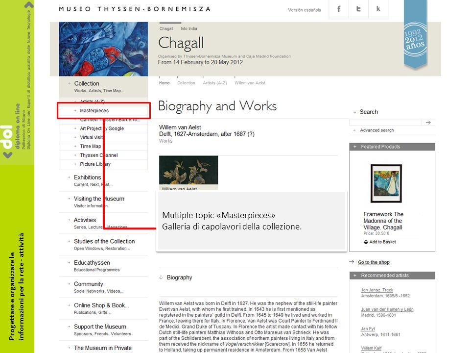 Multiple topic «Masterpieces» Galleria di capolavori della collezione.