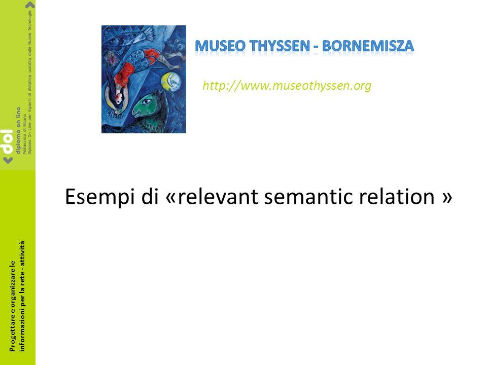 http://www.museothyssen.org Esempi di «relevant semantic relation » Progettare e organizzare le informazioni per la rete - attività