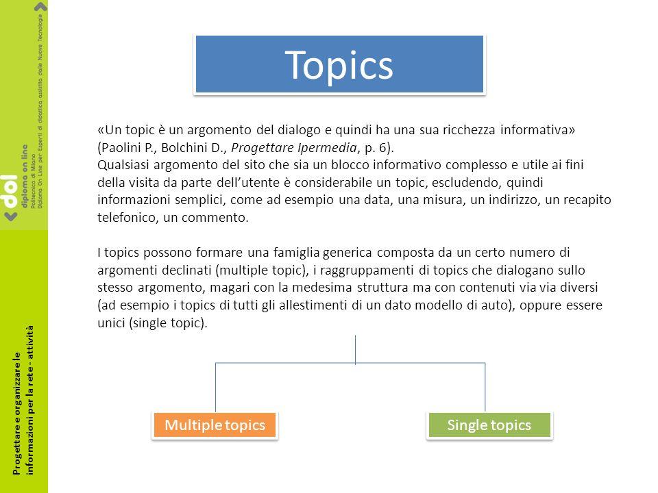 Topics «Un topic è un argomento del dialogo e quindi ha una sua ricchezza informativa» (Paolini P., Bolchini D., Progettare Ipermedia, p.