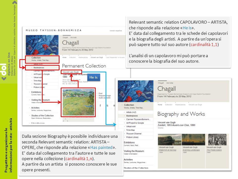 Relevant semantic relation CAPOLAVORO – ARTISTA, che risponde alla relazione «He is».