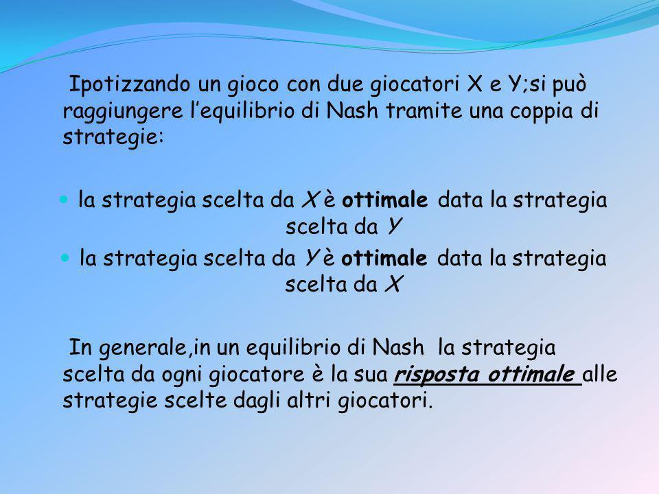 Ipotizzando un gioco con due giocatori X e Y;si può raggiungere lequilibrio di Nash tramite una coppia di strategie: la strategia scelta da X è ottima