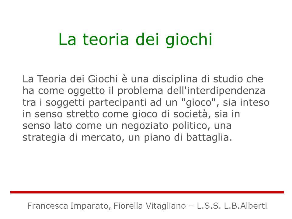 La teoria dei giochi Francesca Imparato, Fiorella Vitagliano – L.S.S. L.B.Alberti La Teoria dei Giochi è una disciplina di studio che ha come oggetto