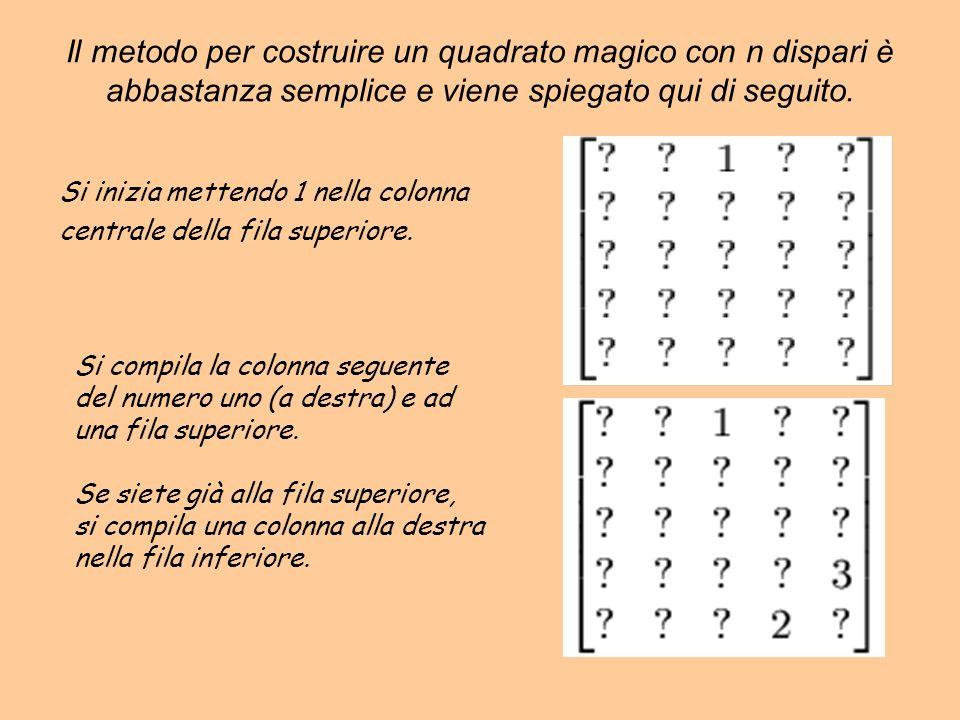 Il metodo per costruire un quadrato magico con n dispari è abbastanza semplice e viene spiegato qui di seguito. Si inizia mettendo 1 nella colonna cen