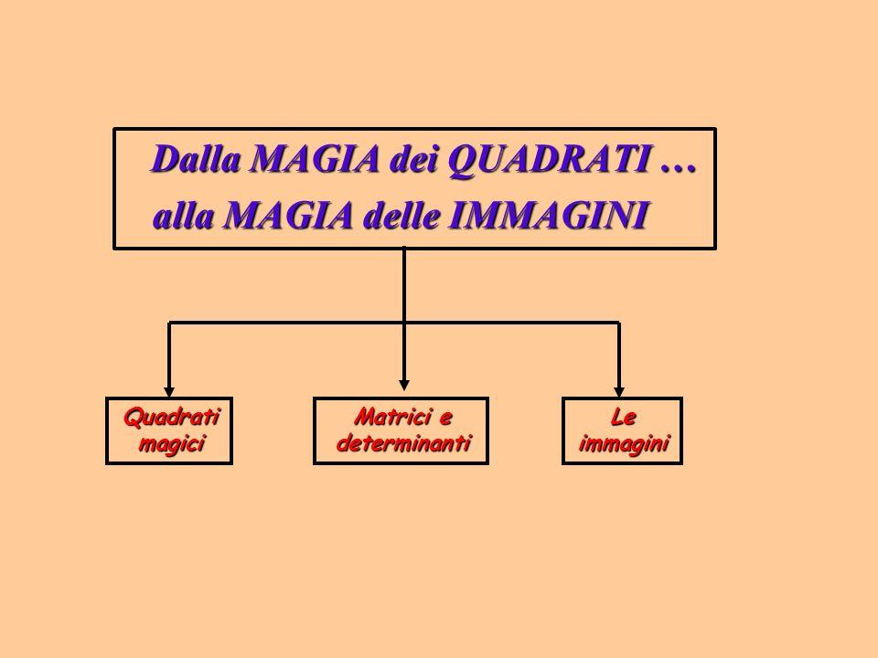 Dalla MAGIA dei QUADRATI … Dalla MAGIA dei QUADRATI … alla MAGIA delle IMMAGINI alla MAGIA delle IMMAGINI Quadrati magici Quadrati magici Matrici e de