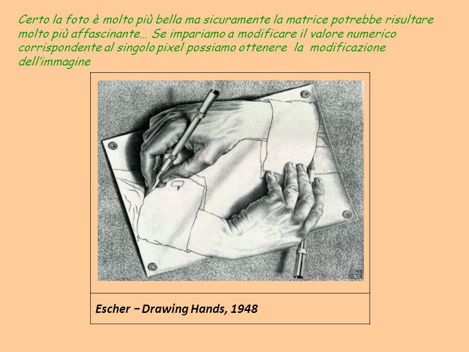 Escher – Drawing Hands, 1948 Certo la foto è molto più bella ma sicuramente la matrice potrebbe risultare molto più affascinante… Se impariamo a modif