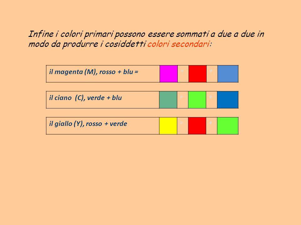 il magenta (M), rosso + blu = =+ il ciano (C), verde + blu =+ il giallo (Y), rosso + verde =+ Infine i colori primari possono essere sommati a due a d