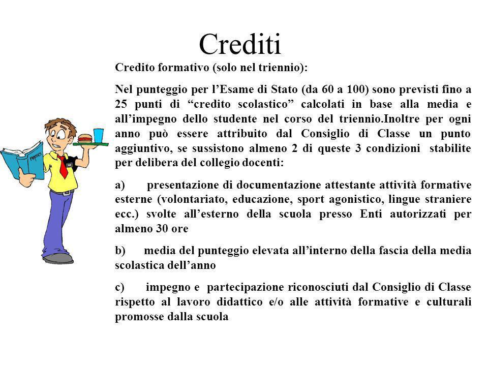 Crediti Credito formativo (solo nel triennio): Nel punteggio per lEsame di Stato (da 60 a 100) sono previsti fino a 25 punti di credito scolastico cal