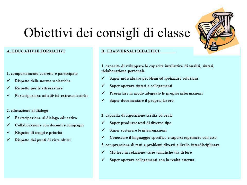 Obiettivi dei consigli di classe A: EDUCATIVI E FORMATIVI 1. comportamento corretto e partecipato Rispetto delle norme scolastiche Rispetto per le att