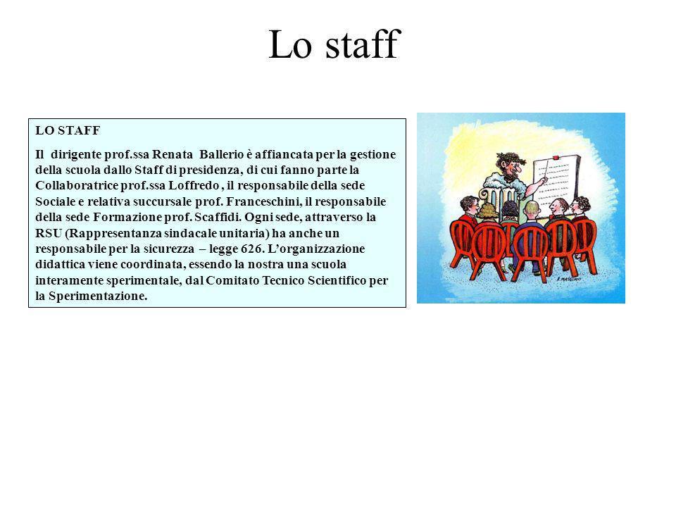 Lo staff LO STAFF Il dirigente prof.ssa Renata Ballerio è affiancata per la gestione della scuola dallo Staff di presidenza, di cui fanno parte la Col