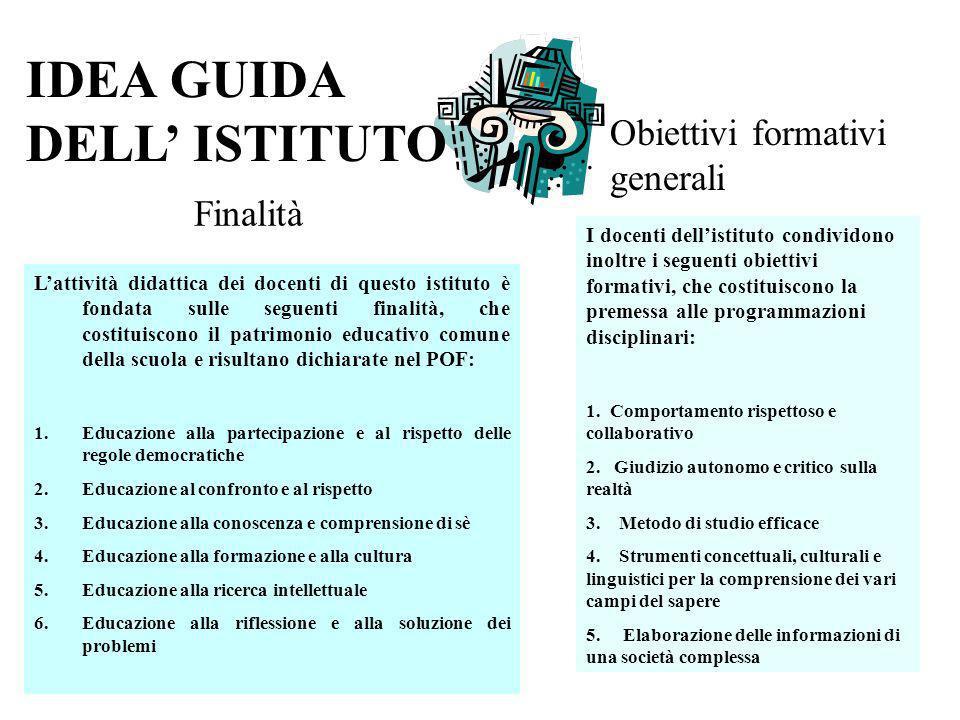 Finalità Lattività didattica dei docenti di questo istituto è fondata sulle seguenti finalità, che costituiscono il patrimonio educativo comune della