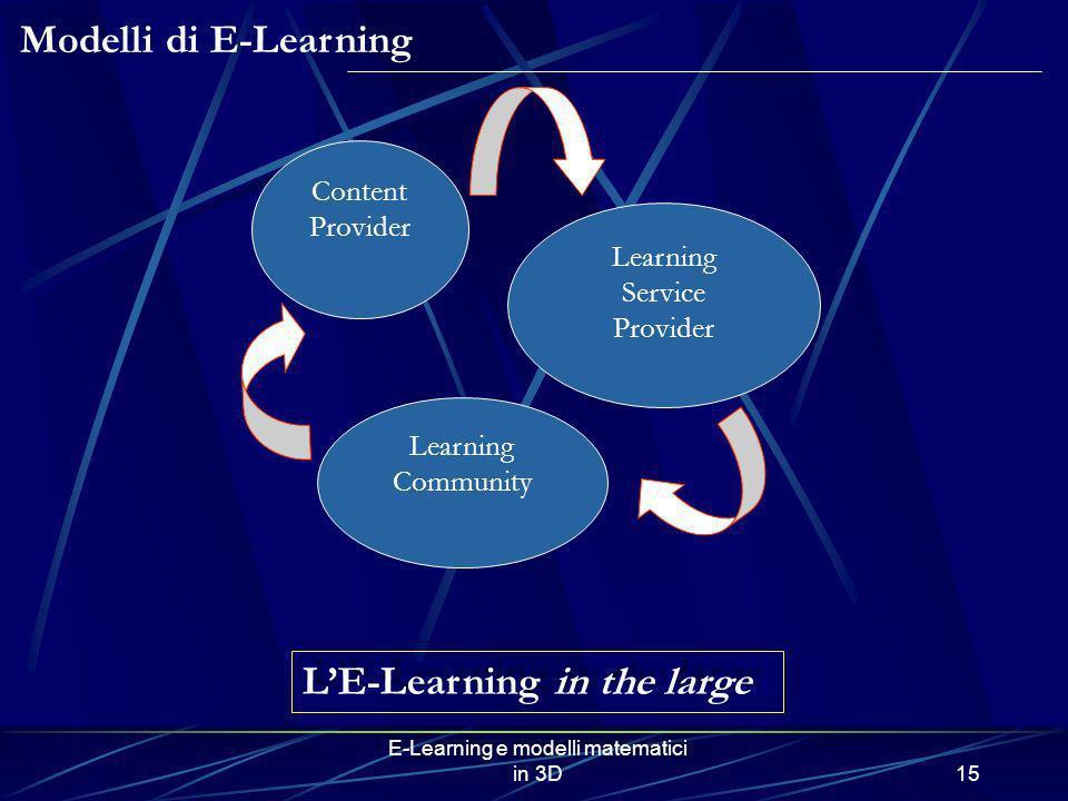 E-Learning e modelli matematici in 3D15 Content Provider Learning Service Provider Learning Community LE-Learning in the large Modelli di E-Learning