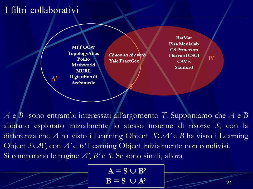E-Learning e modelli matematici in 3D21 I filtri collaborativi A e B sono entrambi interessati allargomento T. Supponiamo che A e B abbiano esplorato