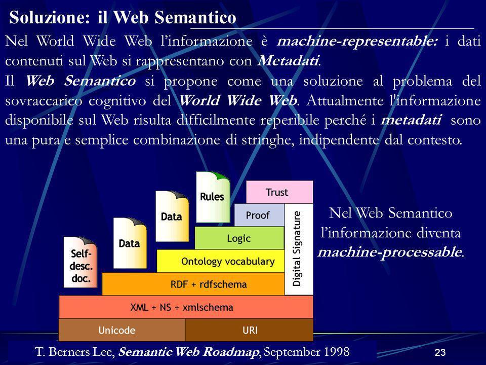 E-Learning e modelli matematici in 3D23 Nel World Wide Web linformazione è machine-representable: i dati contenuti sul Web si rappresentano con Metada