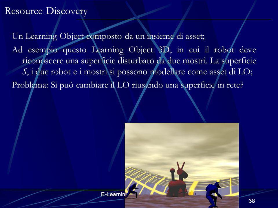 E-Learning e modelli matematici in 3D38 Resource Discovery Un Learning Object composto da un insieme di asset; Ad esempio questo Learning Object 3D, i