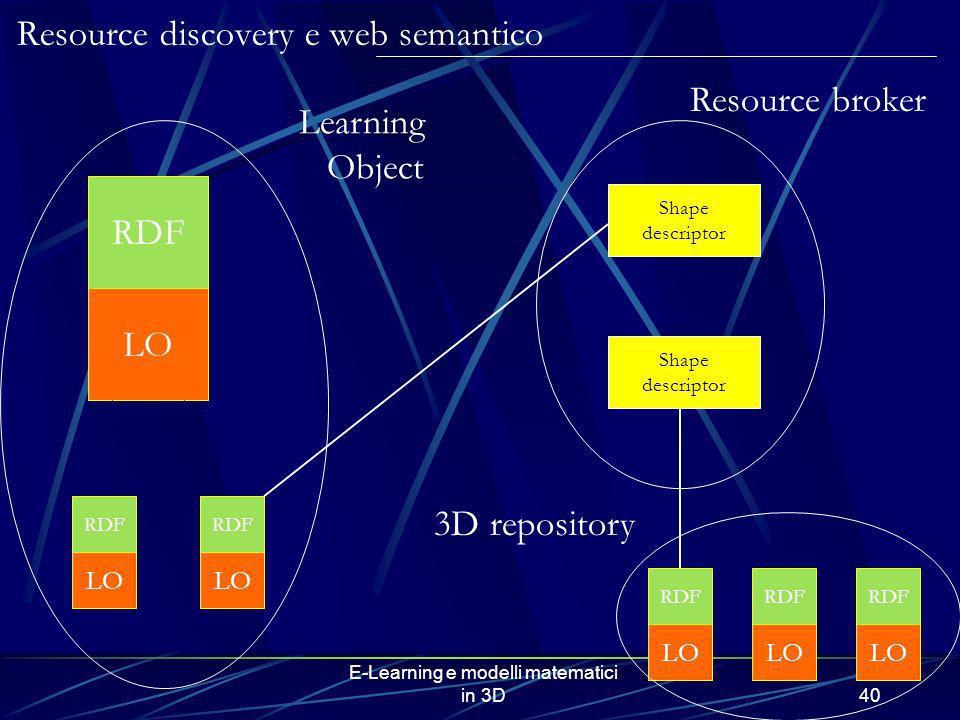 E-Learning e modelli matematici in 3D40 Resource discovery e web semantico RDF LO RDF LO RDF LO RDF LO RDF LO RDF LO Shape descriptor Shape descriptor