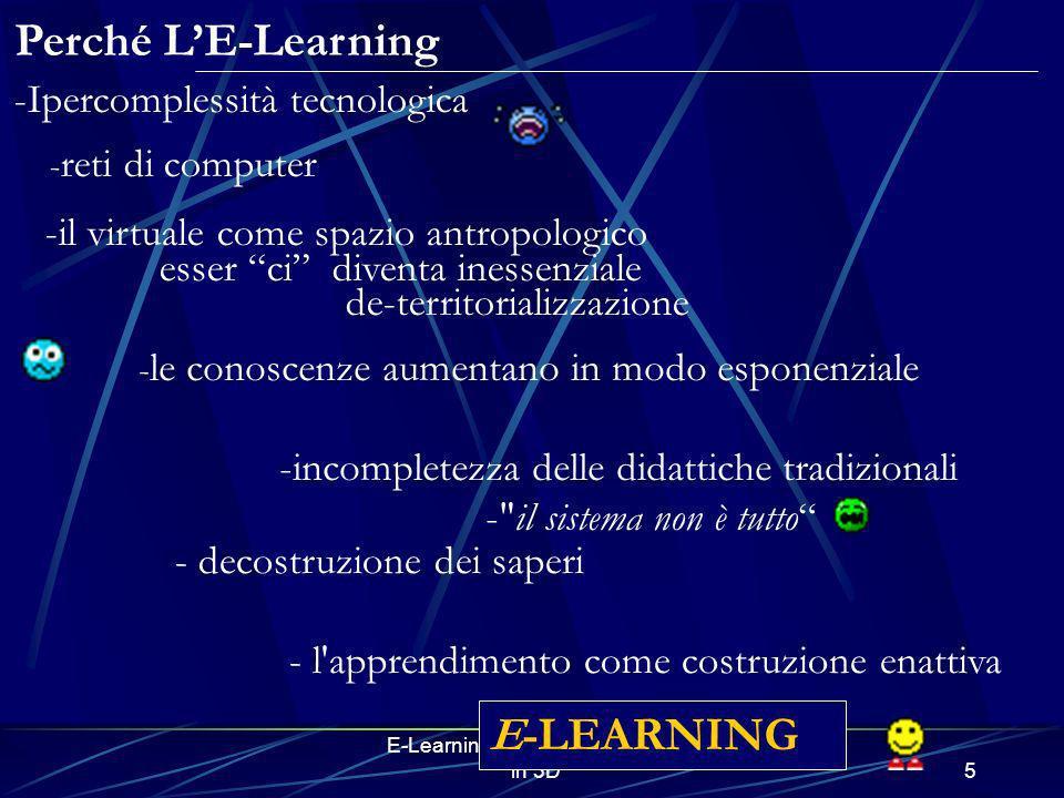 E-Learning e modelli matematici in 3D5 - decostruzione dei saperi - l'apprendimento come costruzione enattiva - le conoscenze aumentano in modo espone