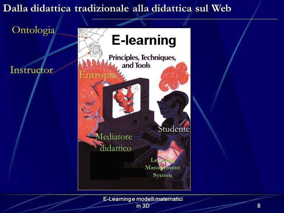 E-Learning e modelli matematici in 3D8 Dalla didattica tradizionale alla didattica sul Web Entropia Mediatore didattico Studente Learning Management S