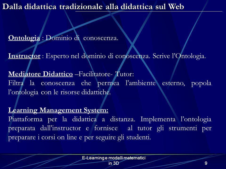 E-Learning e modelli matematici in 3D9 Dalla didattica tradizionale alla didattica sul Web Ontologia : Dominio di conoscenza. Instructor : Esperto nel