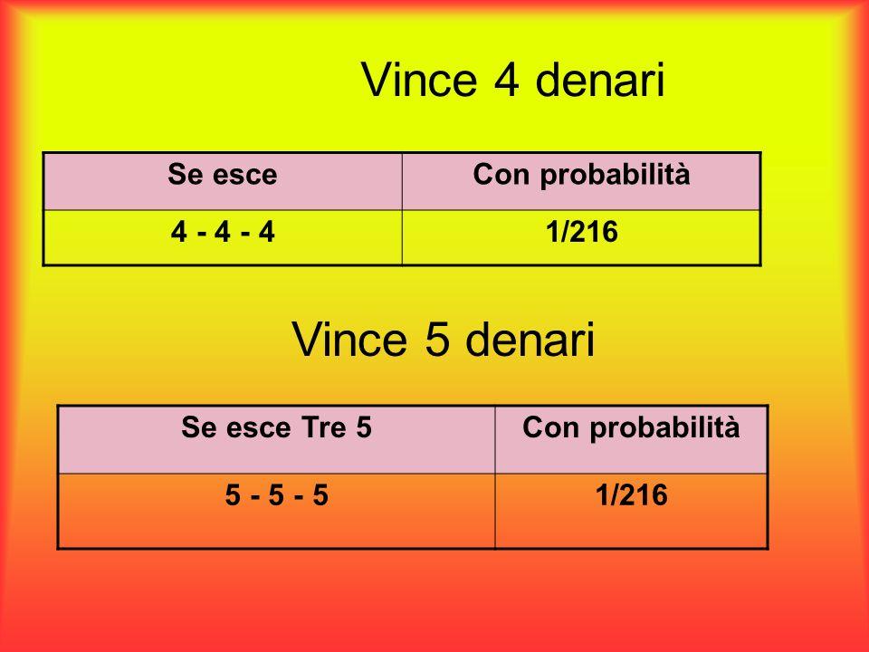 Vince 4 denari Se esceCon probabilità 4 - 4 - 41/216 Vince 5 denari Se esce Tre 5Con probabilità 5 - 5 - 51/216