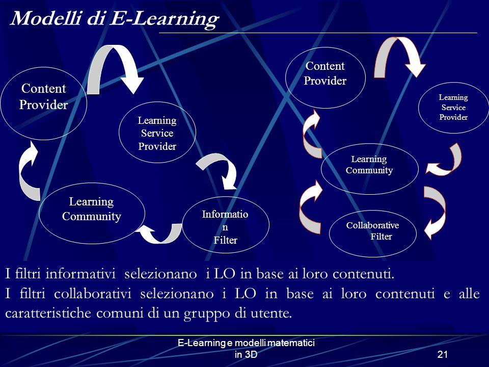 E-Learning e modelli matematici in 3D21 Content Provider Learning Service Provider Learning Community Informatio n Filter I filtri informativi selezio
