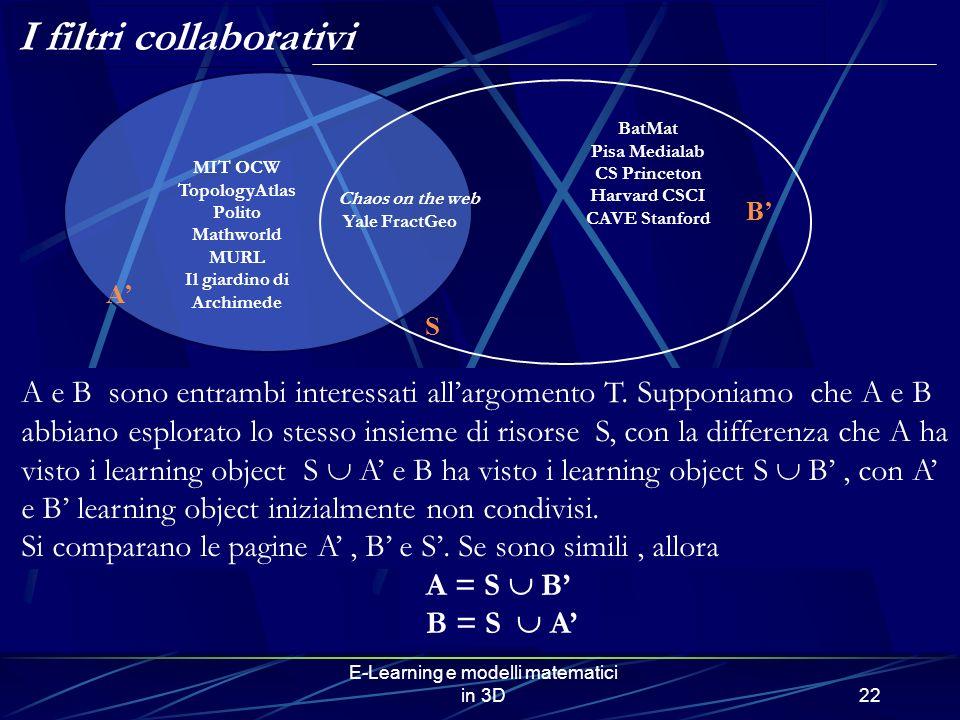 E-Learning e modelli matematici in 3D22 I filtri collaborativi MIT OCW TopologyAtlas Polito Mathworld MURL Il giardino di Archimede BatMat Pisa Medial