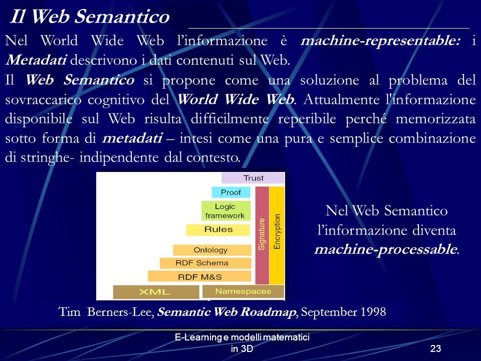 E-Learning e modelli matematici in 3D23 Nel World Wide Web linformazione è machine-representable: i Metadati descrivono i dati contenuti sul Web. Il W