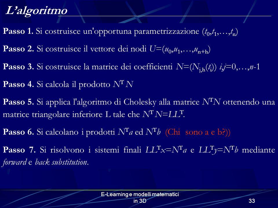 E-Learning e modelli matematici in 3D33 Passo 1. Si costruisce un'opportuna parametrizzazione (t 0,t 1,…,t n ) Passo 2. Si costruisce il vettore dei n