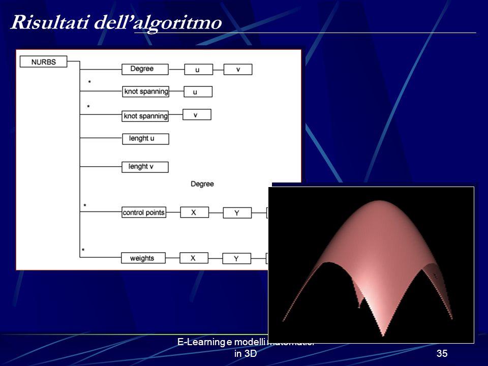 E-Learning e modelli matematici in 3D35 Risultati dellalgoritmo