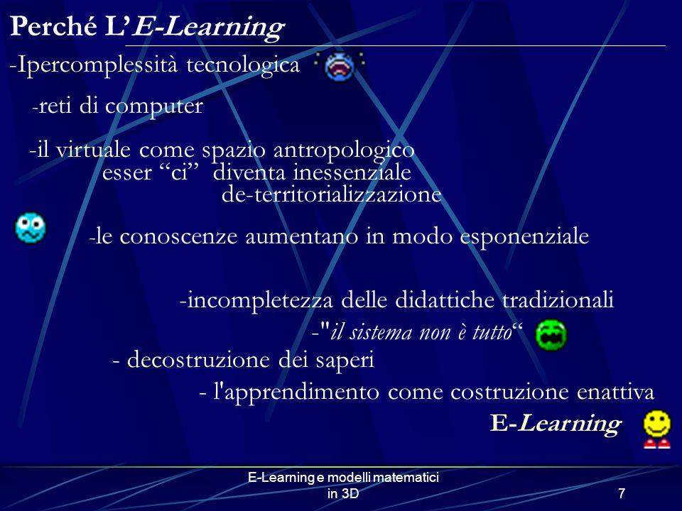 E-Learning e modelli matematici in 3D7 - decostruzione dei saperi - l'apprendimento come costruzione enattiva E-Learning - le conoscenze aumentano in