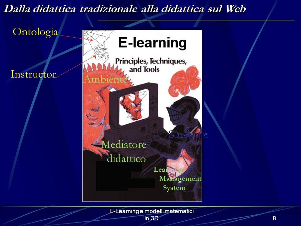 E-Learning e modelli matematici in 3D8 Dalla didattica tradizionale alla didattica sul Web Ambiente Mediatore didattico Studente Learning Management S