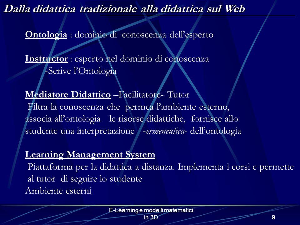 E-Learning e modelli matematici in 3D9 Dalla didattica tradizionale alla didattica sul Web Ontologia : dominio di conoscenza dellesperto Instructor :