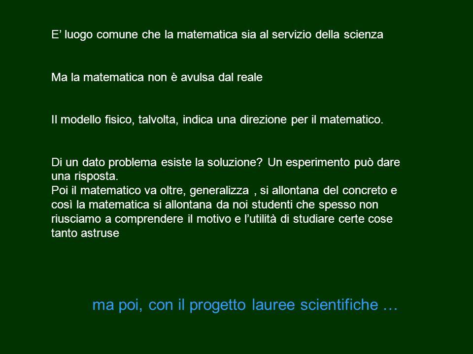 E luogo comune che la matematica sia al servizio della scienza Ma la matematica non è avulsa dal reale Il modello fisico, talvolta, indica una direzio