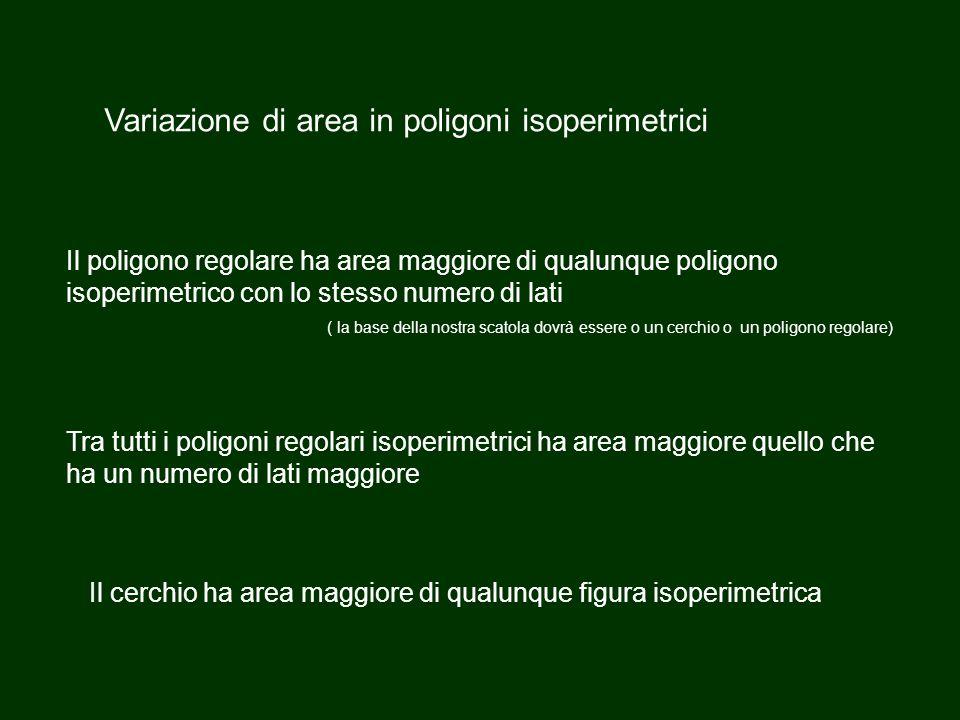 Variazione di area in poligoni isoperimetrici Il poligono regolare ha area maggiore di qualunque poligono isoperimetrico con lo stesso numero di lati