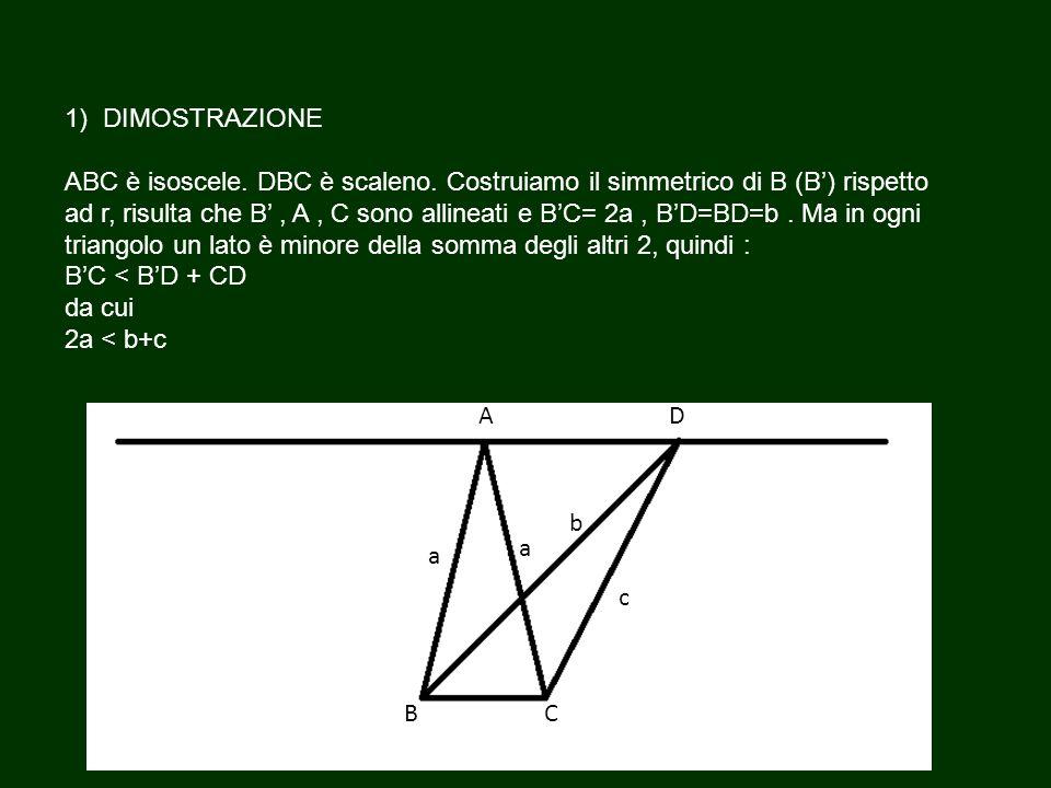 1) DIMOSTRAZIONE ABC è isoscele. DBC è scaleno. Costruiamo il simmetrico di B (B) rispetto ad r, risulta che B, A, C sono allineati e BC= 2a, BD=BD=b.