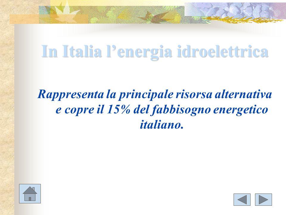 In Italia lenergia idroelettrica Rappresenta la principale risorsa alternativa e copre il 15% del fabbisogno energetico italiano.
