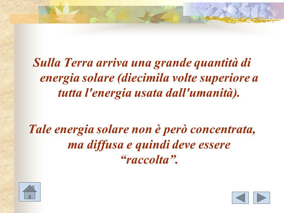 Sulla Terra arriva una grande quantità di energia solare (diecimila volte superiore a tutta l'energia usata dall'umanità). Tale energia solare non è p