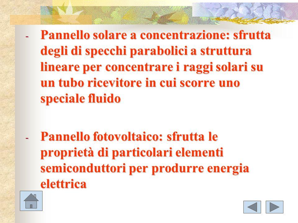 - Pannello solare a concentrazione: sfrutta degli di specchi parabolici a struttura lineare per concentrare i raggi solari su un tubo ricevitore in cu
