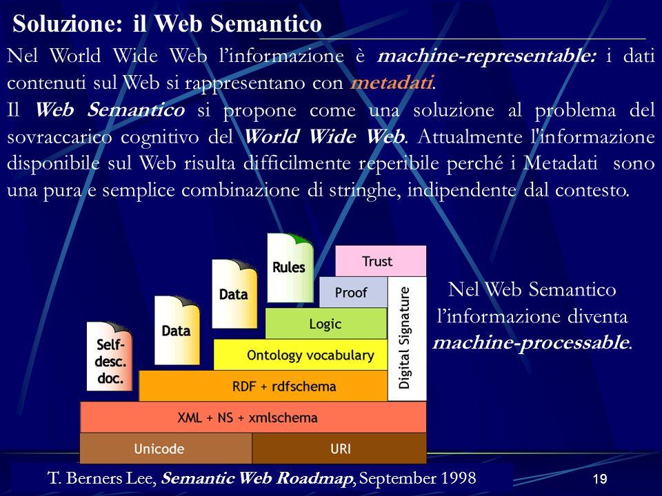 E-Learning e modelli matematici in 3D19 Nel World Wide Web linformazione è machine-representable: i dati contenuti sul Web si rappresentano con metadati.