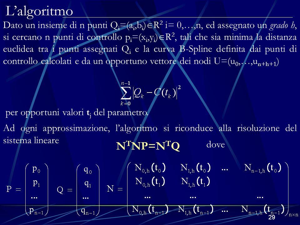 29 Lalgoritmo Ad ogni approssimazione, lalgoritmo si riconduce alla risoluzione del sistema lineare N T NP=N T Q dove Dato un insieme di n punti Q i =(a i,b i ) R 2 i= 0,…,n, ed assegnato un grado h, si cercano n punti di controllo p i =(x i,y i ) R 2, tali che sia minima la distanza euclidea tra i punti assegnati Q i e la curva B-Spline definita dai punti di controllo calcolati e da un opportuno vettore dei nodi U=(u 0,…,u n+h+1 ) per opportuni valori t j del parametro.